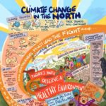Climate Action Training